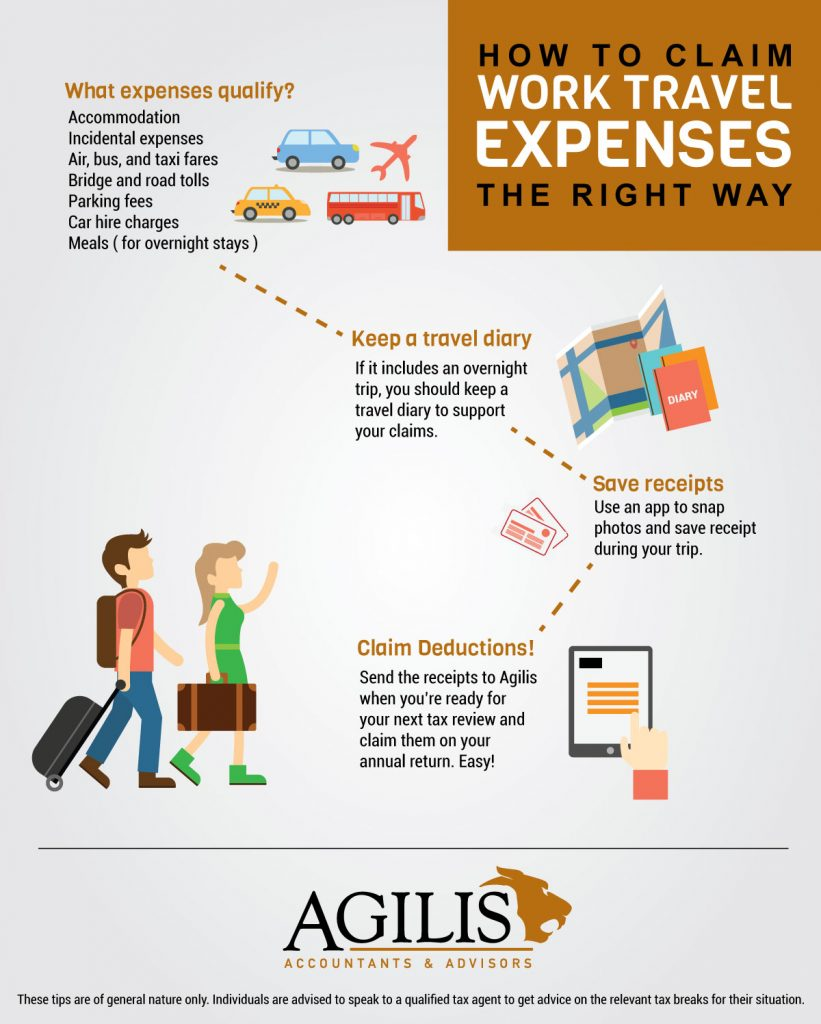 Work Travel Expenses